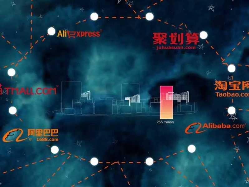 阿里巴巴路演ppt - 创业投资 - 经济金融网