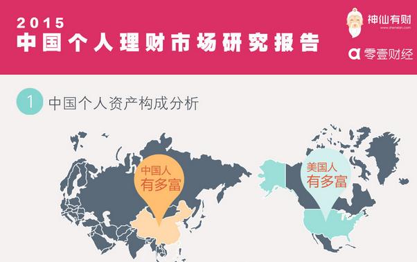 中国个人理财市场研究报告