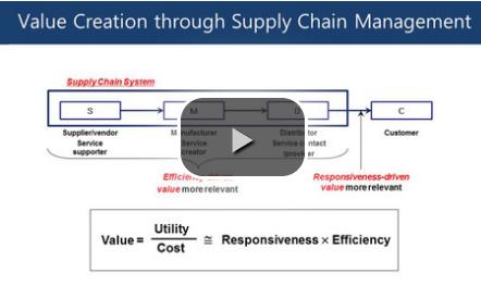 供应链管理:动态学习方法