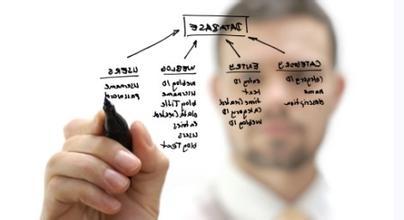 数据科学家必备工具有哪些?