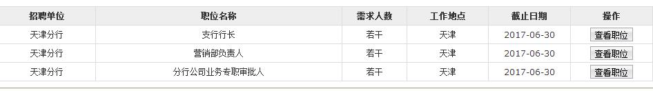 华夏银行天津分行2017年4月社会招聘
