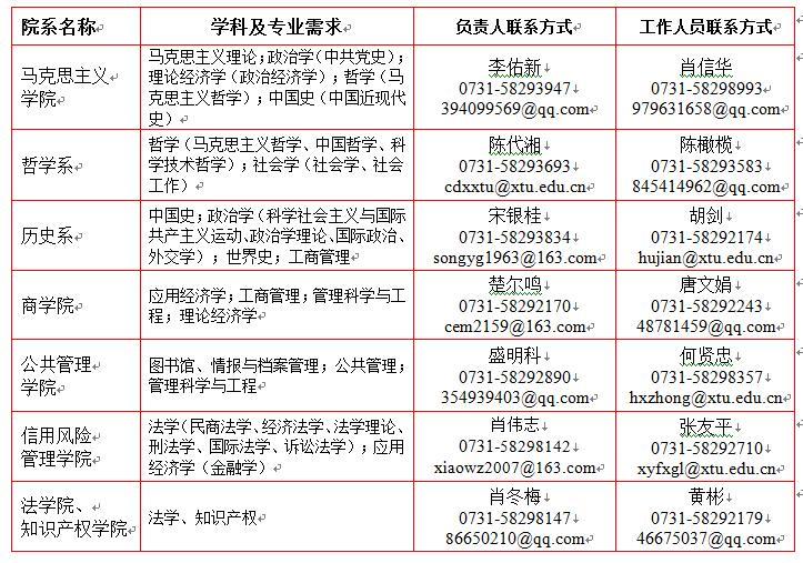 湘潭大学诚聘海内外高层次人才