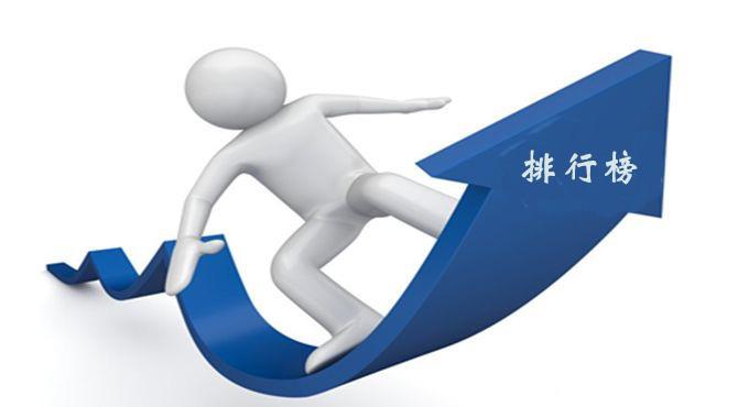 2017全球智能制造发展指数:中国综合排名全球第6位